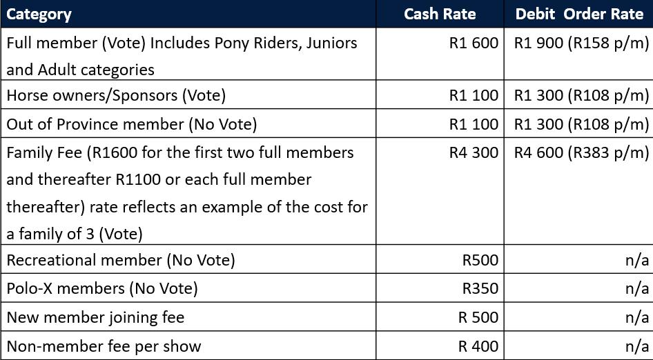 2021 Membership Fees